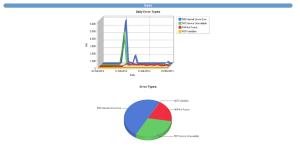 Weblog expert lite error reporting April