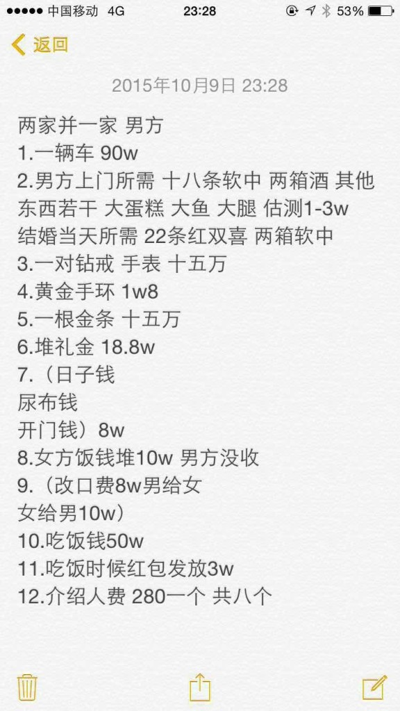 chinese nuptial list